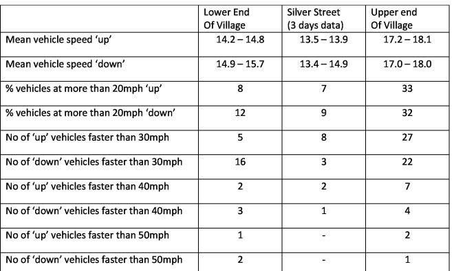 traffic survey-page-0