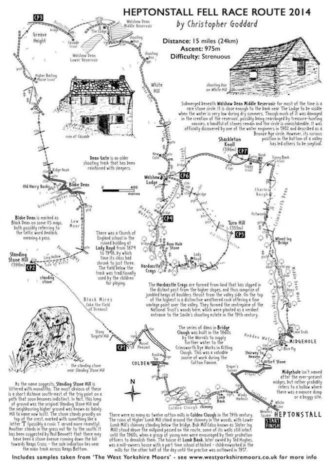 heptonstall fell race route